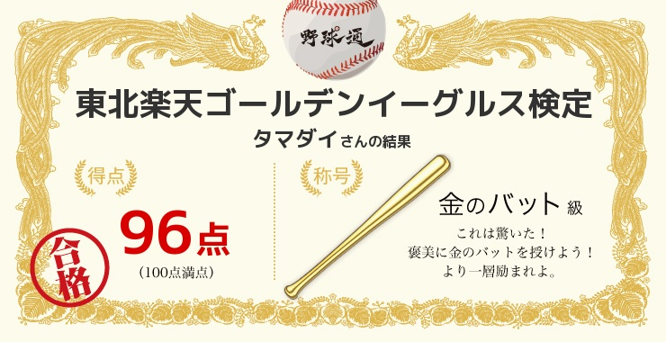 タマダイさんの「福岡ソフトバンクホークス検定」の結果