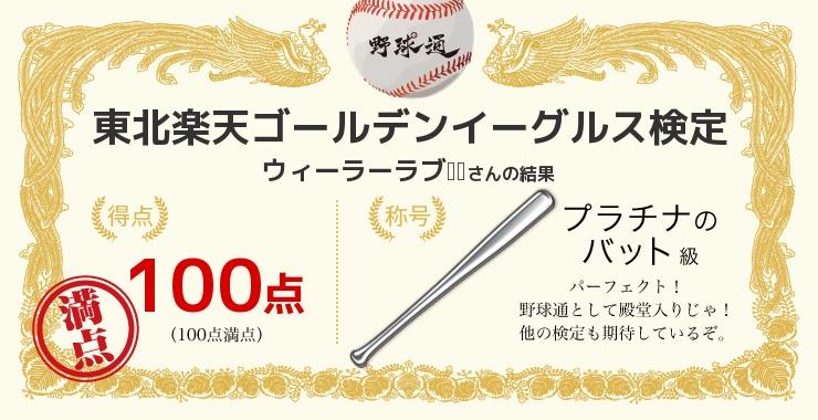 ウィーラーラブ❤️さんの「福岡ソフトバンクホークス検定」の結果