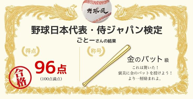 ごとーさんの「福岡ソフトバンクホークス検定」の結果