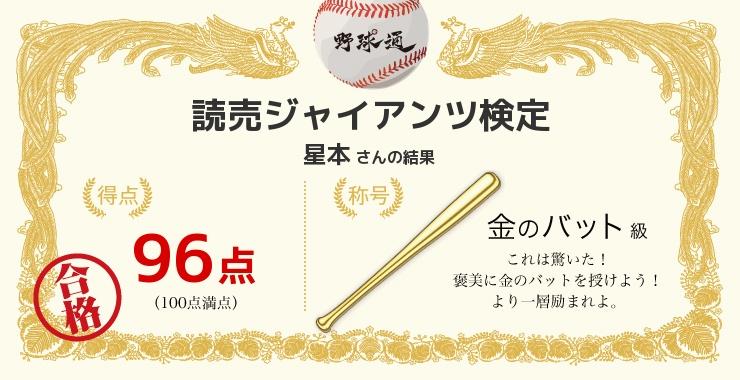 星本さんの「福岡ソフトバンクホークス検定」の結果