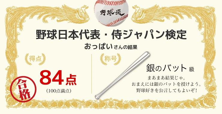 おっぱいさんの「福岡ソフトバンクホークス検定」の結果