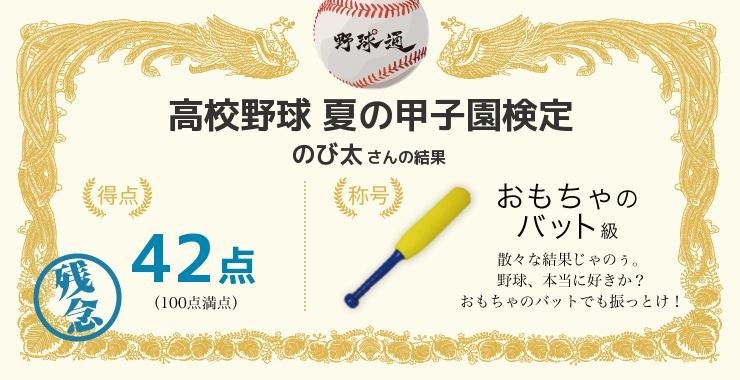 のび太さんの「福岡ソフトバンクホークス検定」の結果