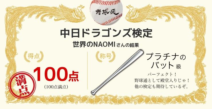 世界のNAOMIさんの「福岡ソフトバンクホークス検定」の結果