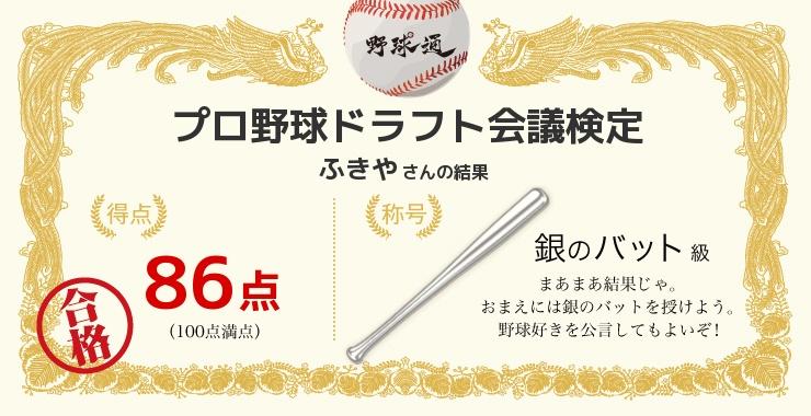ふきやさんの「福岡ソフトバンクホークス検定」の結果