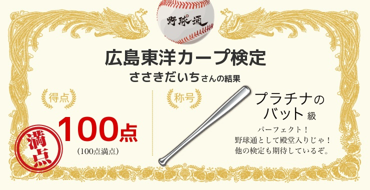 ささきだいちさんの「福岡ソフトバンクホークス検定」の結果