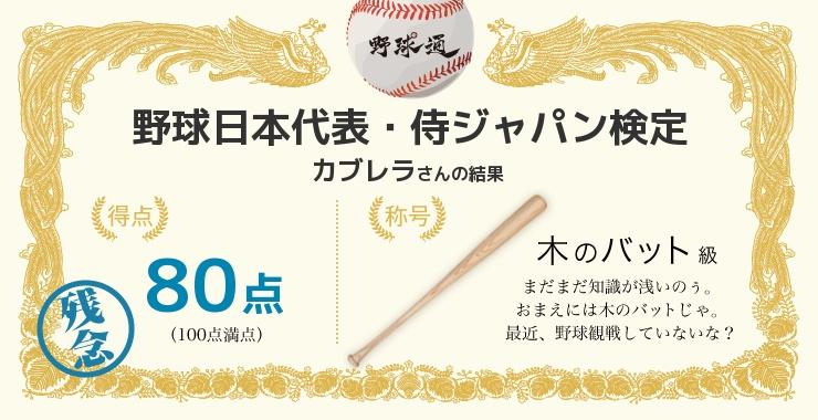 カブレラさんの「福岡ソフトバンクホークス検定」の結果
