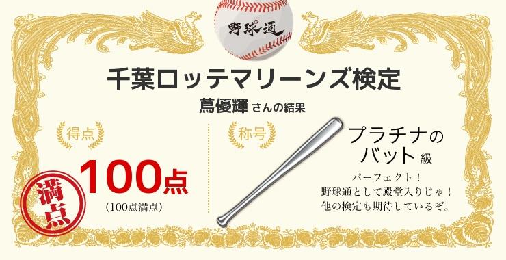 蔦優輝さんの「福岡ソフトバンクホークス検定」の結果