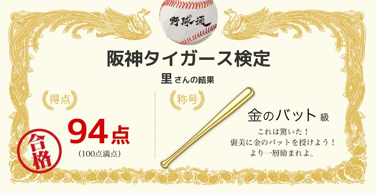 里さんの「福岡ソフトバンクホークス検定」の結果