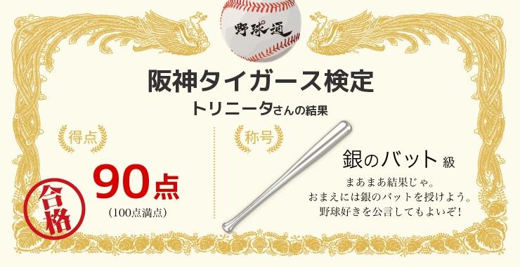 トリニータさんの「福岡ソフトバンクホークス検定」の結果