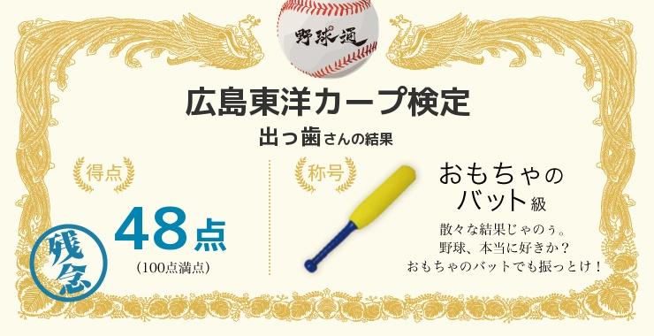 出っ歯さんの「福岡ソフトバンクホークス検定」の結果