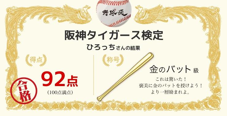 ひろっちさんの「福岡ソフトバンクホークス検定」の結果
