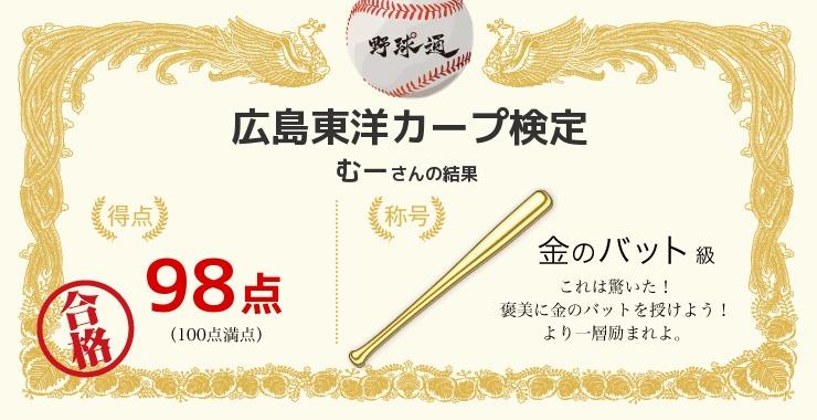 むーさんの「福岡ソフトバンクホークス検定」の結果
