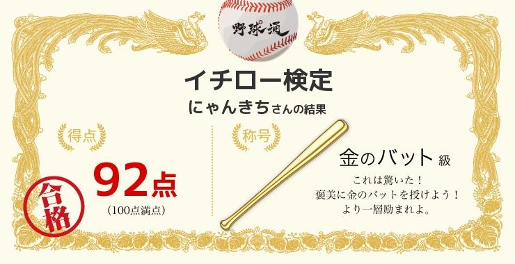 にゃんきちさんの「福岡ソフトバンクホークス検定」の結果