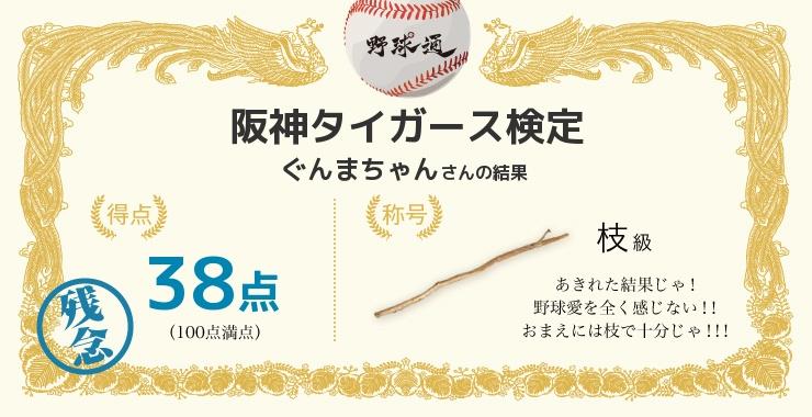 ぐんまちゃんさんの「福岡ソフトバンクホークス検定」の結果