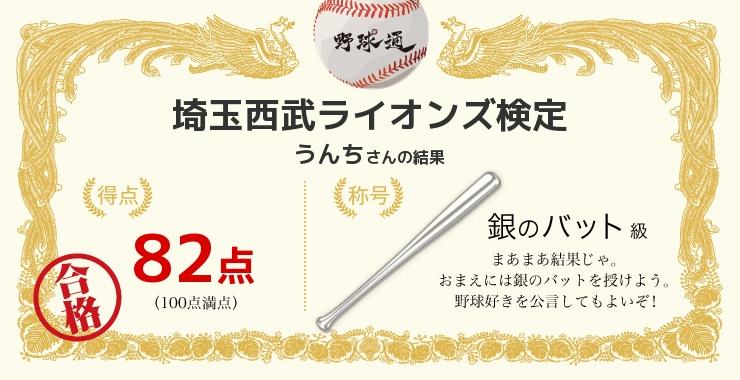 うんちさんの「福岡ソフトバンクホークス検定」の結果