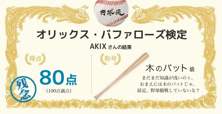 AKIXさんの「福岡ソフトバンクホークス検定」の結果