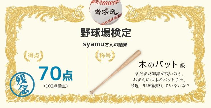 syamuさんの「福岡ソフトバンクホークス検定」の結果