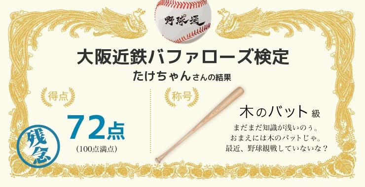 たけちゃんさんの「福岡ソフトバンクホークス検定」の結果