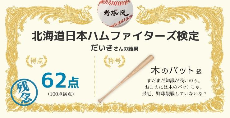 だいきさんの「福岡ソフトバンクホークス検定」の結果