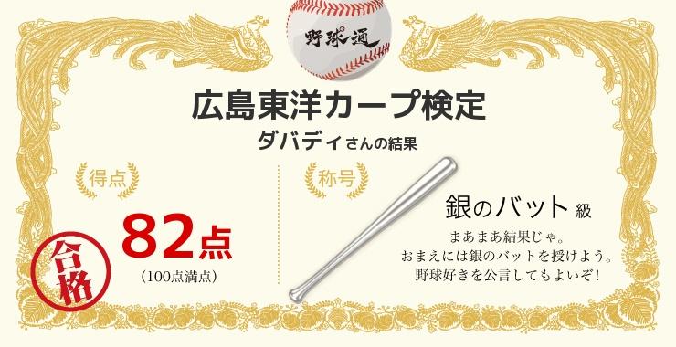 ダバディさんの「福岡ソフトバンクホークス検定」の結果