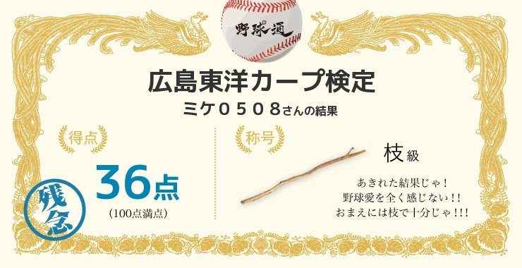 ミケ0508さんの「福岡ソフトバンクホークス検定」の結果