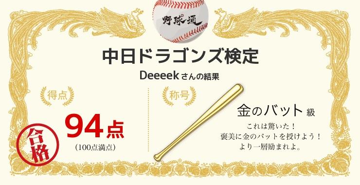 Deeeekさんの「福岡ソフトバンクホークス検定」の結果