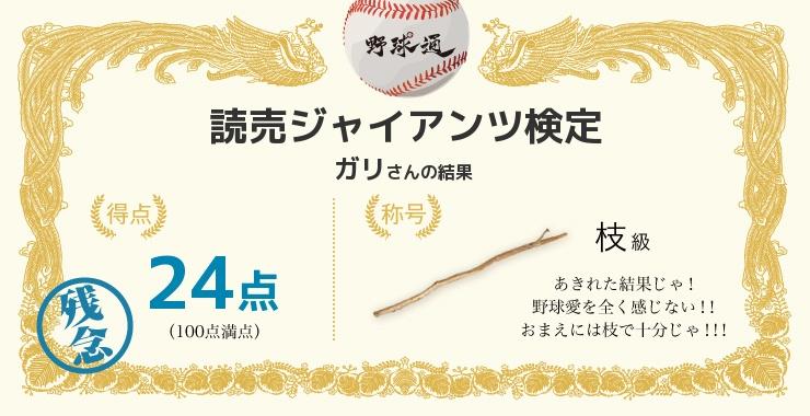 ガリさんの「福岡ソフトバンクホークス検定」の結果