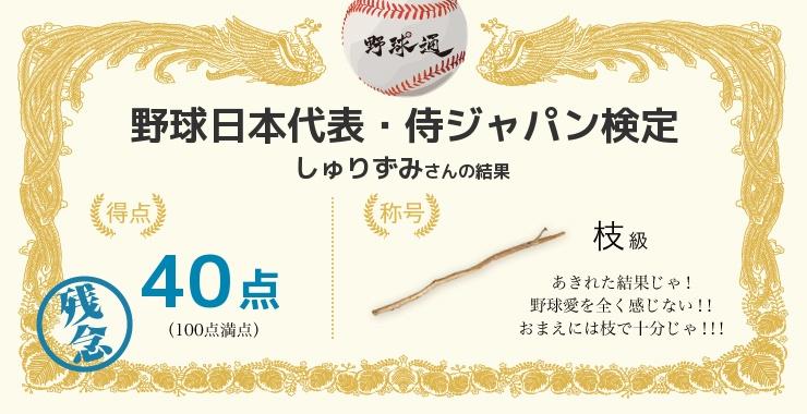 しゅりずみさんの「福岡ソフトバンクホークス検定」の結果