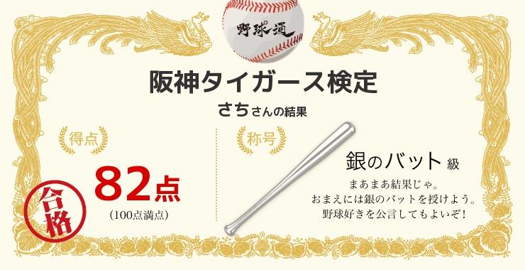 さちさんの「福岡ソフトバンクホークス検定」の結果