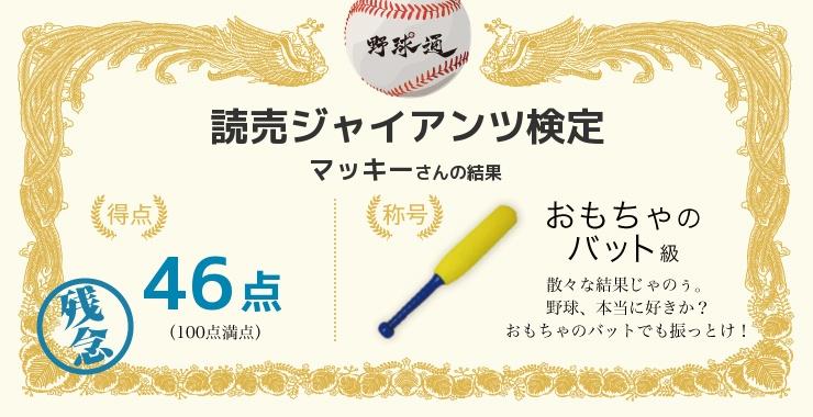 マッキーさんの「福岡ソフトバンクホークス検定」の結果