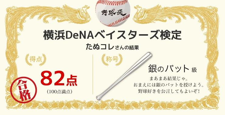 たぬコレさんの「福岡ソフトバンクホークス検定」の結果