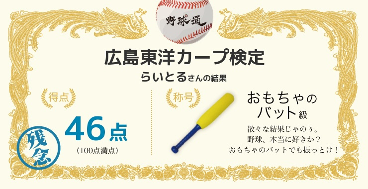 らいとるさんの「福岡ソフトバンクホークス検定」の結果