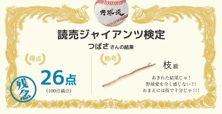 つばささんの「福岡ソフトバンクホークス検定」の結果