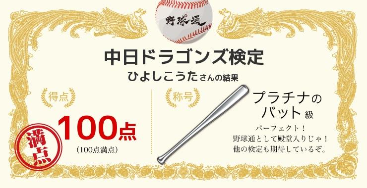 ひよしこうたさんの「福岡ソフトバンクホークス検定」の結果