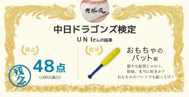 UNIさんの「福岡ソフトバンクホークス検定」の結果