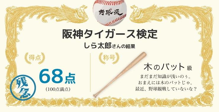 しら太郎さんの「福岡ソフトバンクホークス検定」の結果