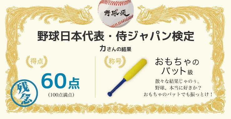 カさんの「福岡ソフトバンクホークス検定」の結果
