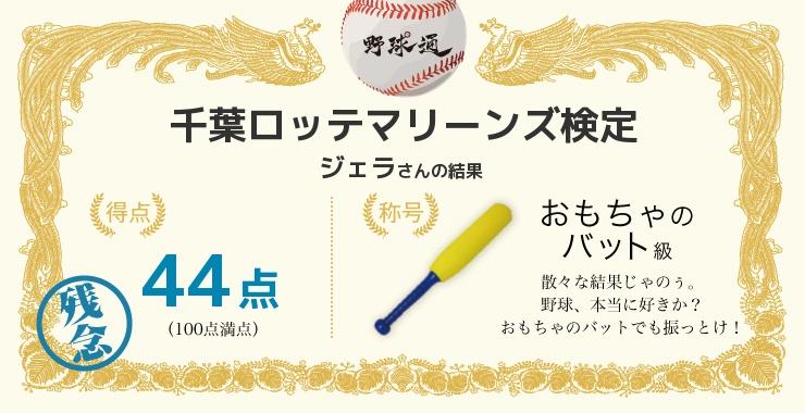 ジェラさんの「福岡ソフトバンクホークス検定」の結果