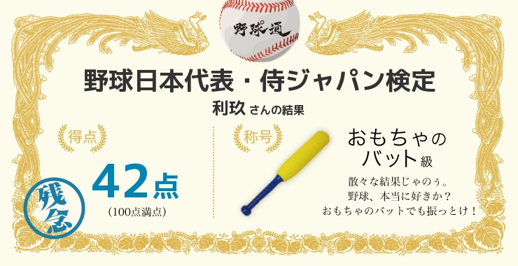 利玖さんの「福岡ソフトバンクホークス検定」の結果