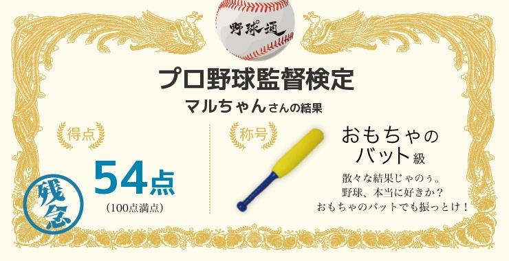 マルちゃんさんの「福岡ソフトバンクホークス検定」の結果