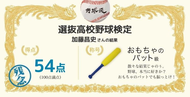 加藤昌史さんの「福岡ソフトバンクホークス検定」の結果