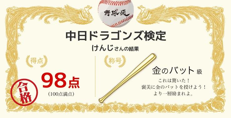 けんじさんの「福岡ソフトバンクホークス検定」の結果