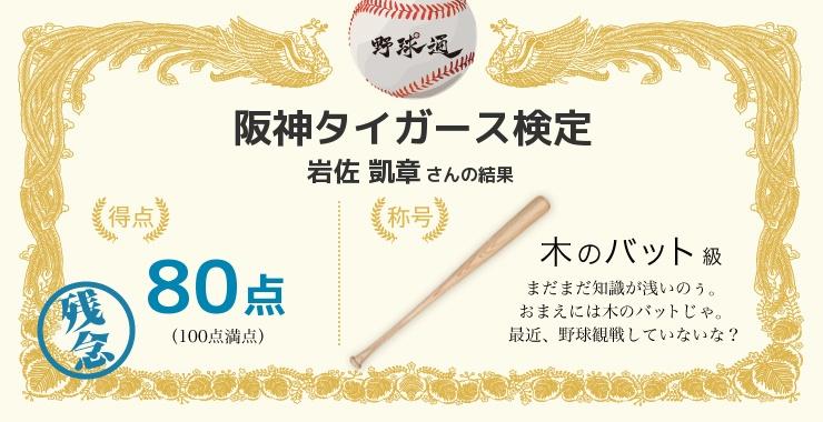 岩佐 凱章さんの「福岡ソフトバンクホークス検定」の結果