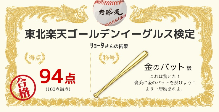 リョータさんの「福岡ソフトバンクホークス検定」の結果