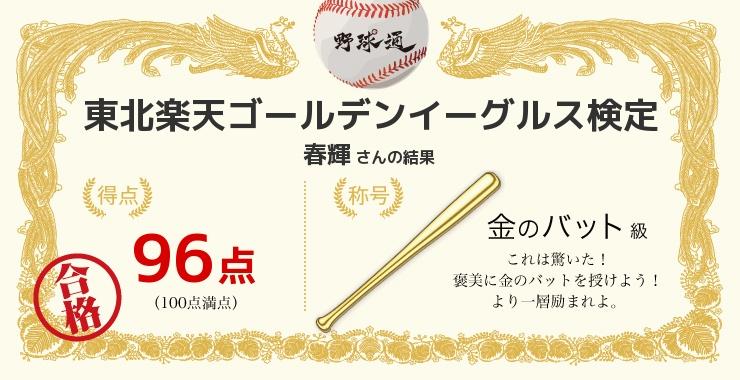 春輝さんの「福岡ソフトバンクホークス検定」の結果