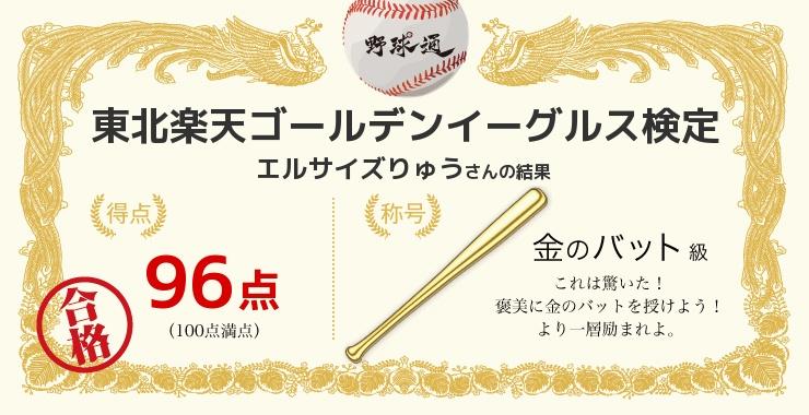 エルサイズりゅうさんの「福岡ソフトバンクホークス検定」の結果