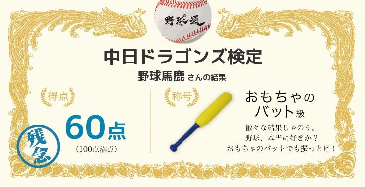 野球馬鹿さんの「福岡ソフトバンクホークス検定」の結果