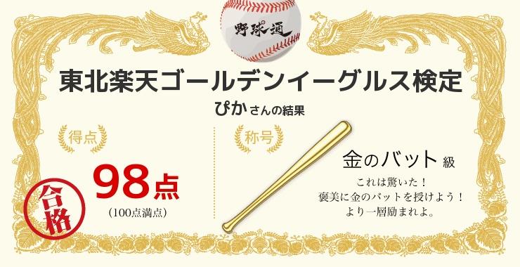 ぴかさんの「福岡ソフトバンクホークス検定」の結果