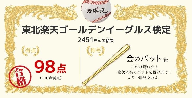 2451さんの「福岡ソフトバンクホークス検定」の結果