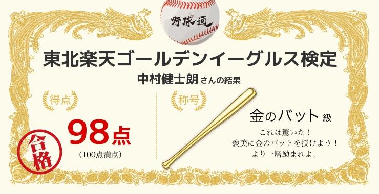 中村健士朗さんの「福岡ソフトバンクホークス検定」の結果